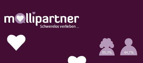 Partnerbörse für Mollige – Mollipartner.de!
